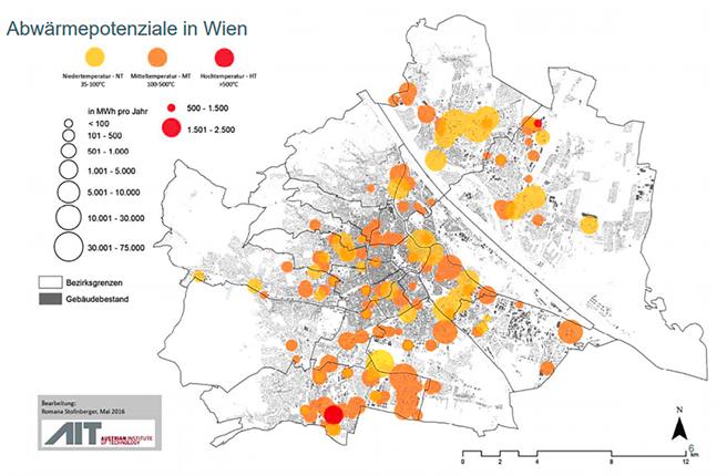 Abbildung 2: Abwärmepotenziale in Wien © AIT, 2016