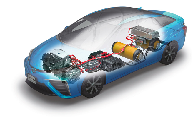Das Röntgenbild des Toyota Miraii zeigt den Aufbau der neuen Antriebstechnologie: Wasserstofftanks, Brennstoffzelle, Kraftfluss und Elektromotor. © Toyota
