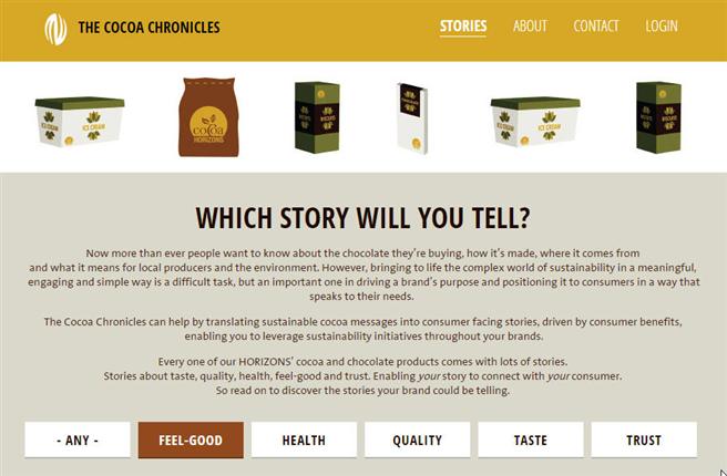 Das Unternehmen Barry Callebaut hat für seine Kunden eine innovative Reihe von Berichten über die Vorzüge nachhaltiger Kakao- und Schokoladenprodukte verfasst: die 'Kakao Chroniken' © Cocoa Horizons Foundation