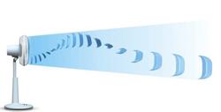 Herkömmliche Ventilatoren. © BALMUDA Europe GmbH