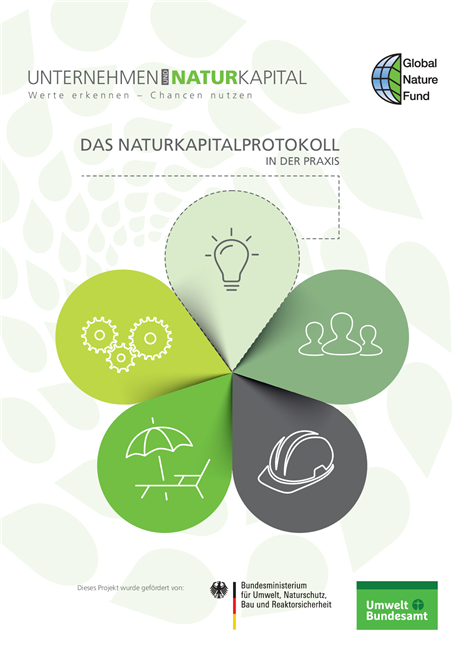Der Global Nature Fund stellt die Naturkapitalbewertung in seiner neusten Publikation kurz vor. © Global Nature Fund