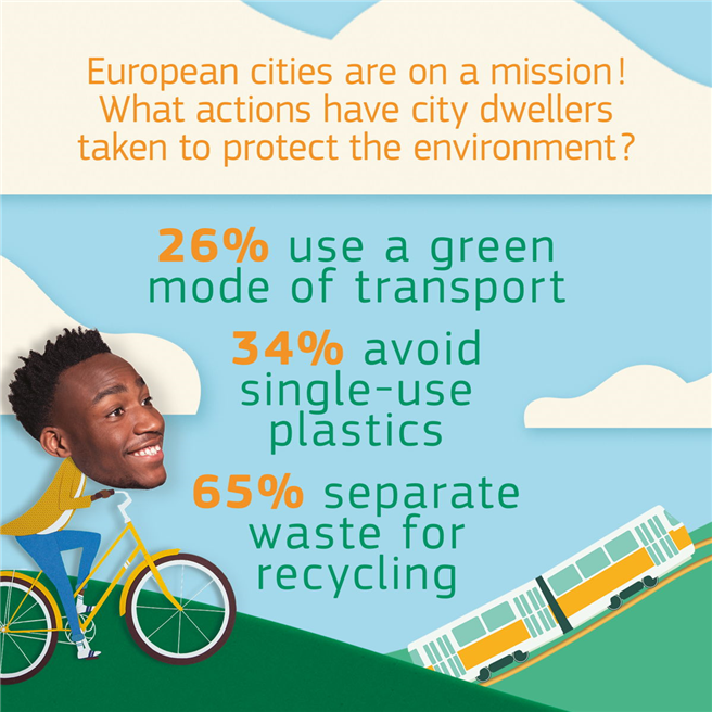 Cities on the way to a greener future © EU Green Week