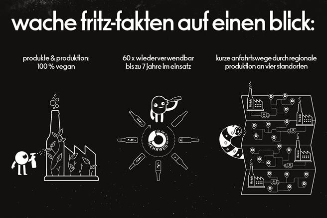 © fritz-kulturgüter