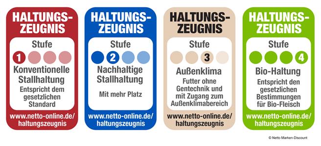 Netto Marken-Discount - Haltungszeugnis - Übersicht © Netto Marken-Discount