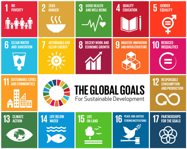 The global goals. © UNCTAD